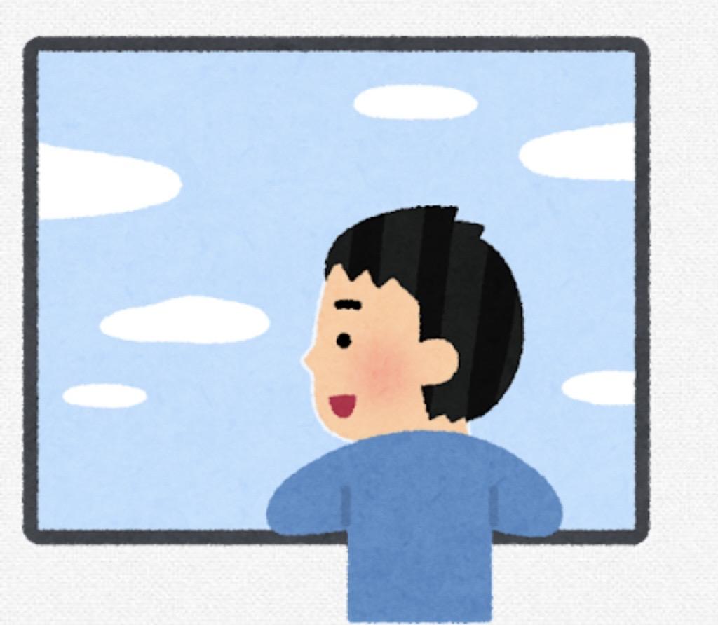 コラムミライズ:○○は孤独感を和らげる効果がある!